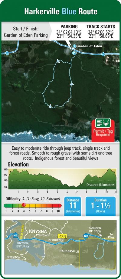BLUE ROUTE MTB trails