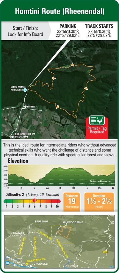 Homtini MTB trails